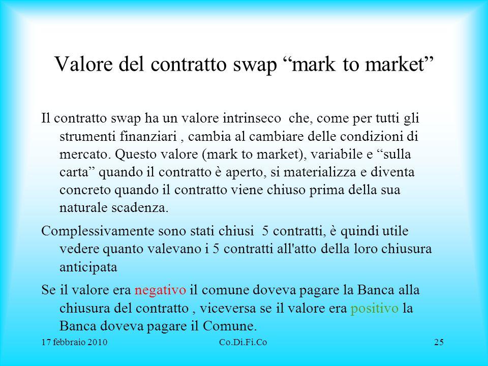 """17 febbraio 2010Co.Di.Fi.Co25 Valore del contratto swap """"mark to market"""" Il contratto swap ha un valore intrinseco che, come per tutti gli strumenti f"""