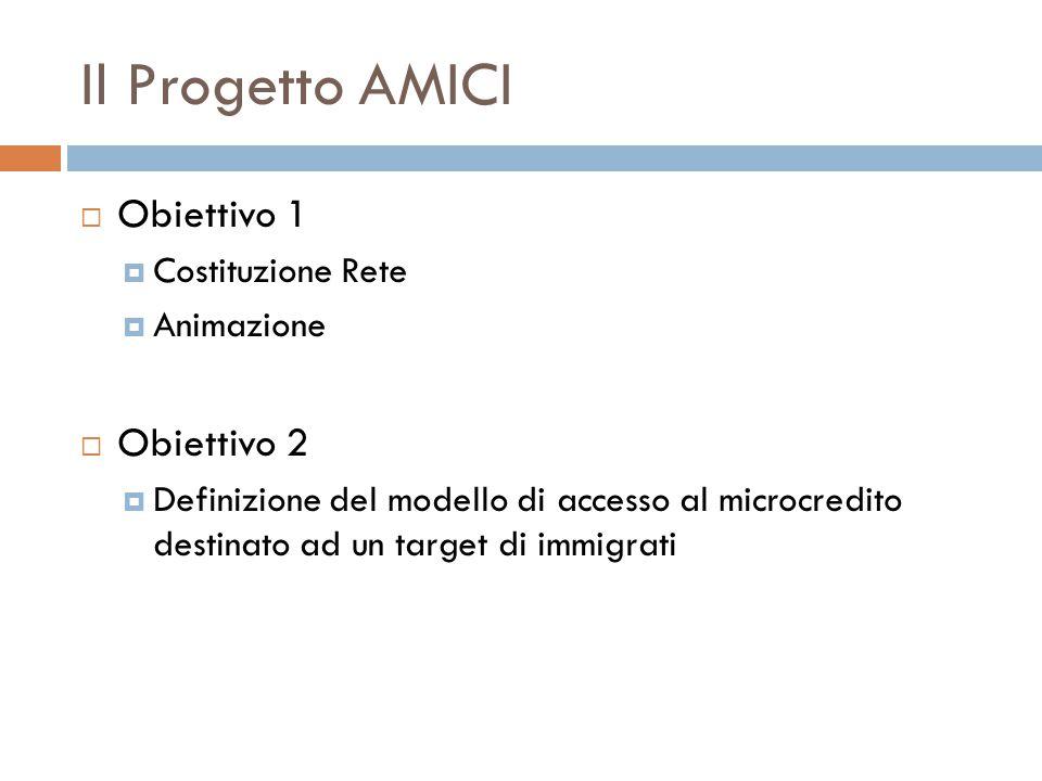 Il Progetto AMICI  Obiettivo 1  Costituzione Rete  Animazione  Obiettivo 2  Definizione del modello di accesso al microcredito destinato ad un target di immigrati