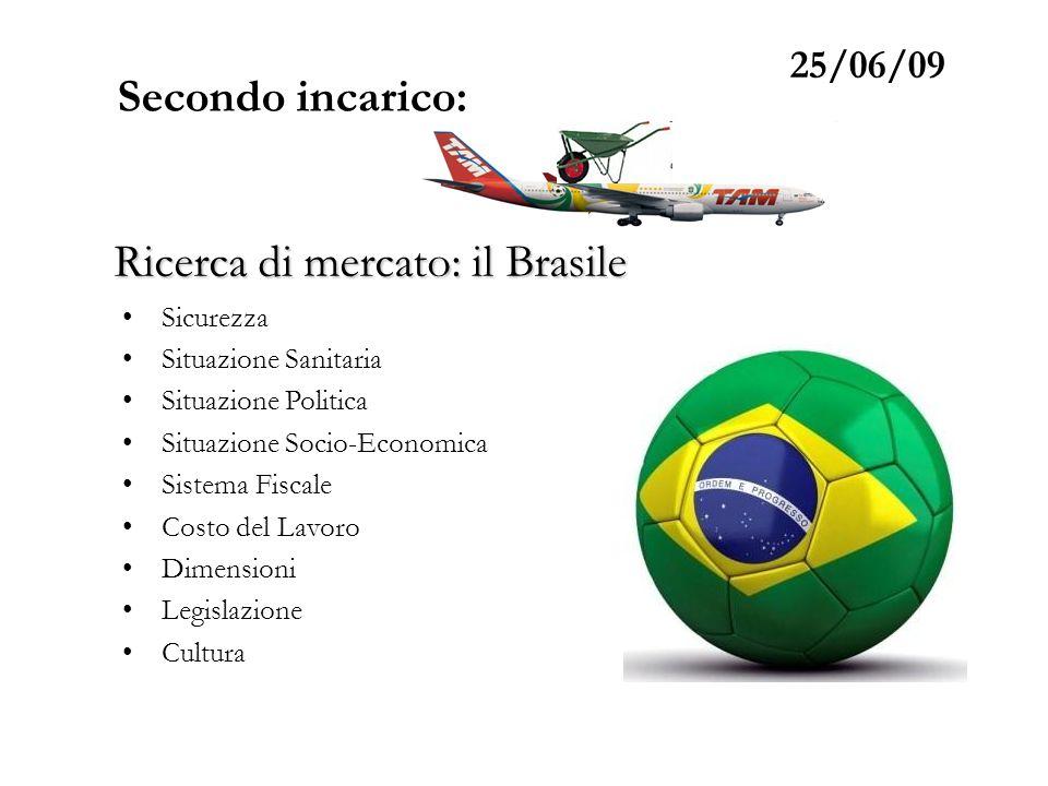 25/06/09 Secondo incarico: Ricerca di mercato: il Brasile Sicurezza Situazione Sanitaria Situazione Politica Situazione Socio-Economica Sistema Fiscale Costo del Lavoro Dimensioni Legislazione Cultura