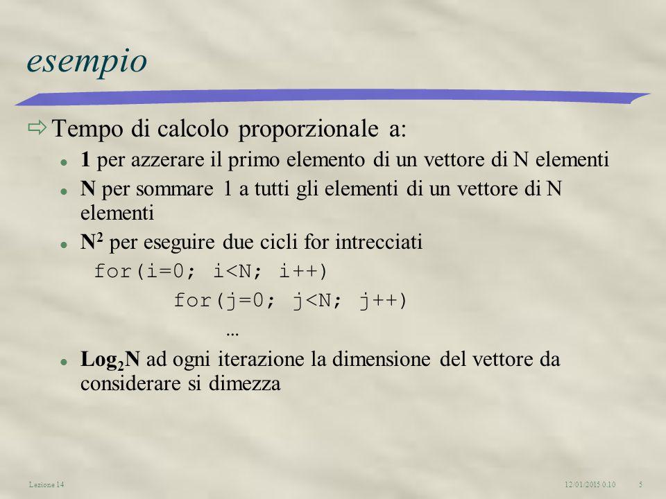 12/01/2015 0.12Lezione 145 esempio  Tempo di calcolo proporzionale a: l 1 per azzerare il primo elemento di un vettore di N elementi l N per sommare 1 a tutti gli elementi di un vettore di N elementi l N 2 per eseguire due cicli for intrecciati for(i=0; i<N; i++) for(j=0; j<N; j++) … l Log 2 N ad ogni iterazione la dimensione del vettore da considerare si dimezza