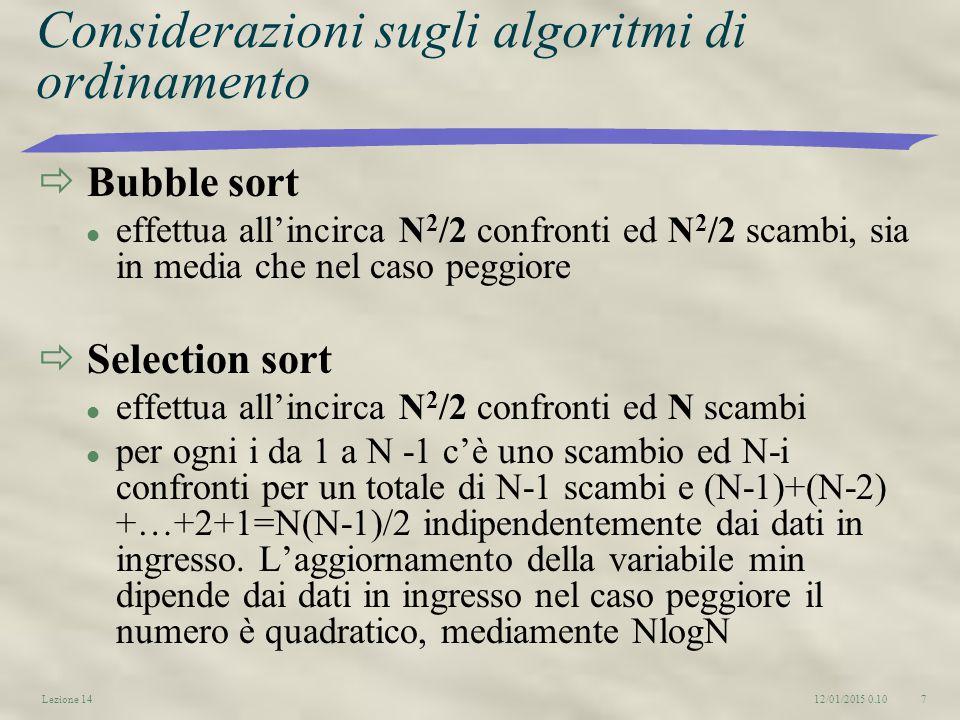 12/01/2015 0.12Lezione 147 Considerazioni sugli algoritmi di ordinamento  Bubble sort l effettua all'incirca N 2 /2 confronti ed N 2 /2 scambi, sia in media che nel caso peggiore  Selection sort l effettua all'incirca N 2 /2 confronti ed N scambi l per ogni i da 1 a N -1 c'è uno scambio ed N-i confronti per un totale di N-1 scambi e (N-1)+(N-2) +…+2+1=N(N-1)/2 indipendentemente dai dati in ingresso.