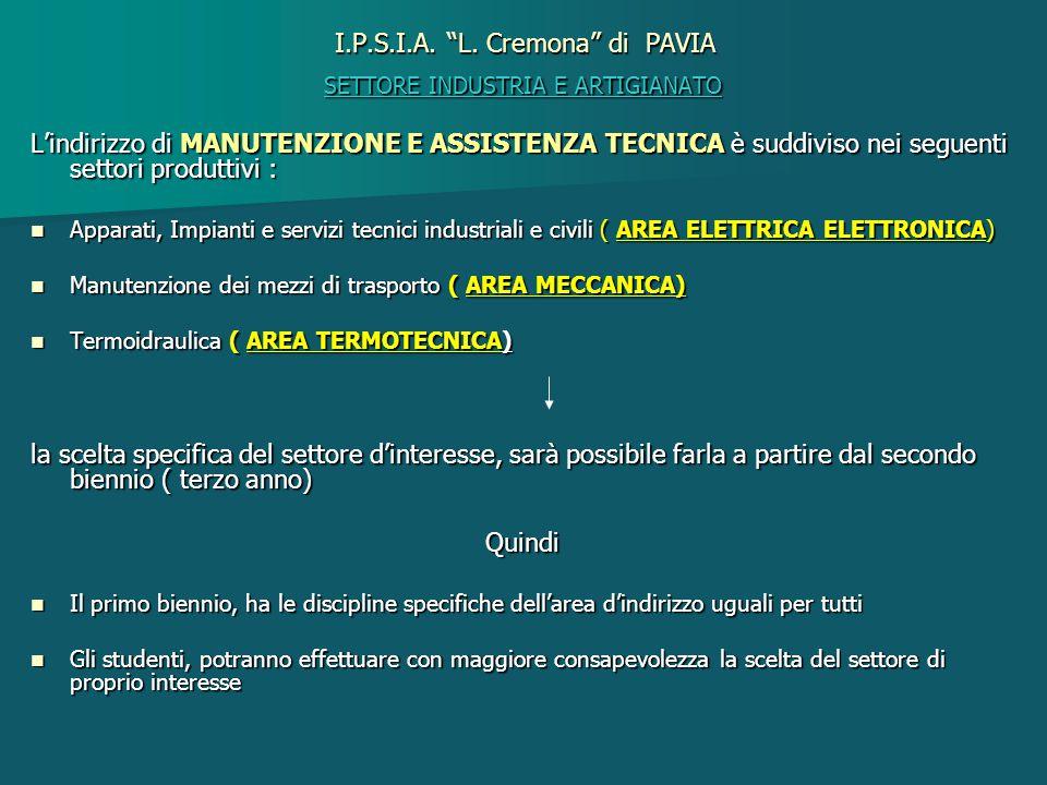 """I.P.S.I.A. """"L. Cremona"""" di PAVIA SETTORE INDUSTRIA E ARTIGIANATO L'indirizzo di MANUTENZIONE E ASSISTENZA TECNICA è suddiviso nei seguenti settori pro"""