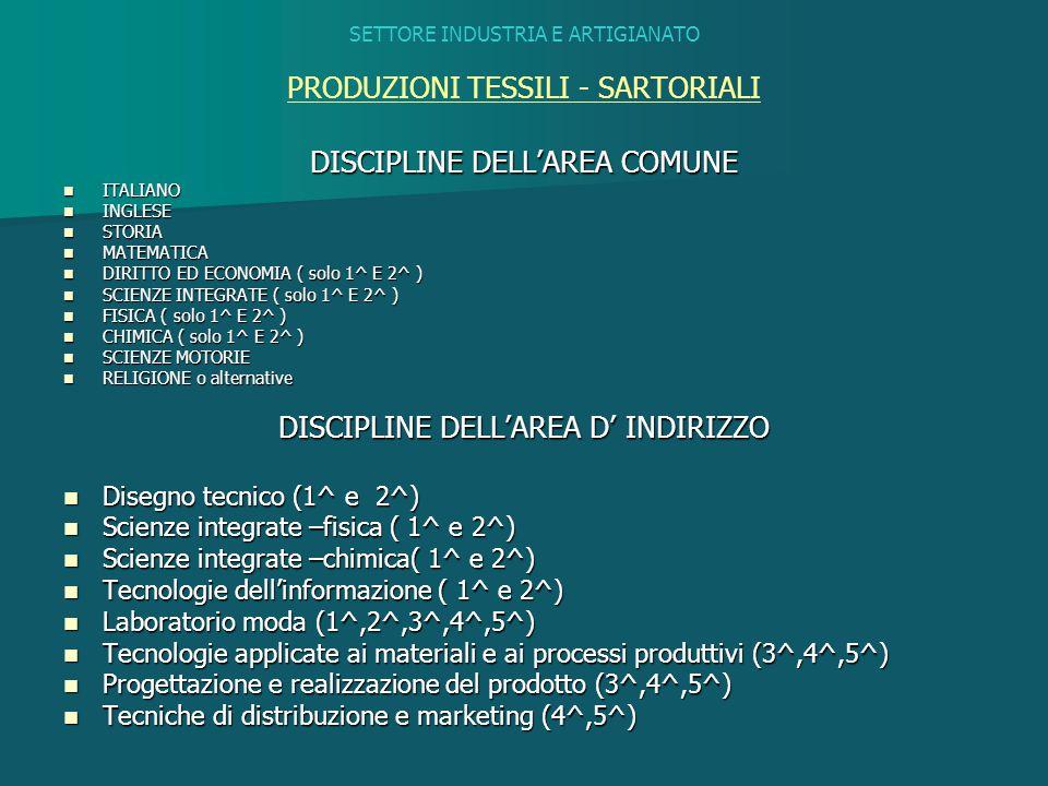 SETTORE INDUSTRIA E ARTIGIANATO PRODUZIONI TESSILI - SARTORIALI DISCIPLINE DELL'AREA COMUNE ITALIANO ITALIANO INGLESE INGLESE STORIA STORIA MATEMATICA