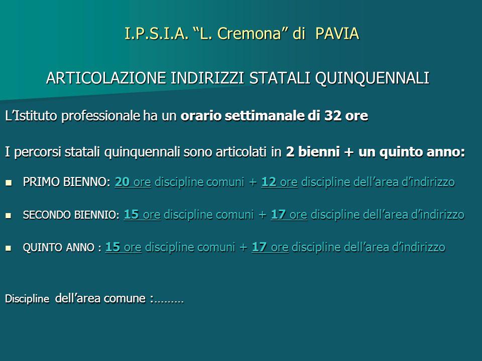 """I.P.S.I.A. """"L. Cremona"""" di PAVIA ARTICOLAZIONE INDIRIZZI STATALI QUINQUENNALI L'Istituto professionale ha un orario settimanale di 32 ore I percorsi s"""