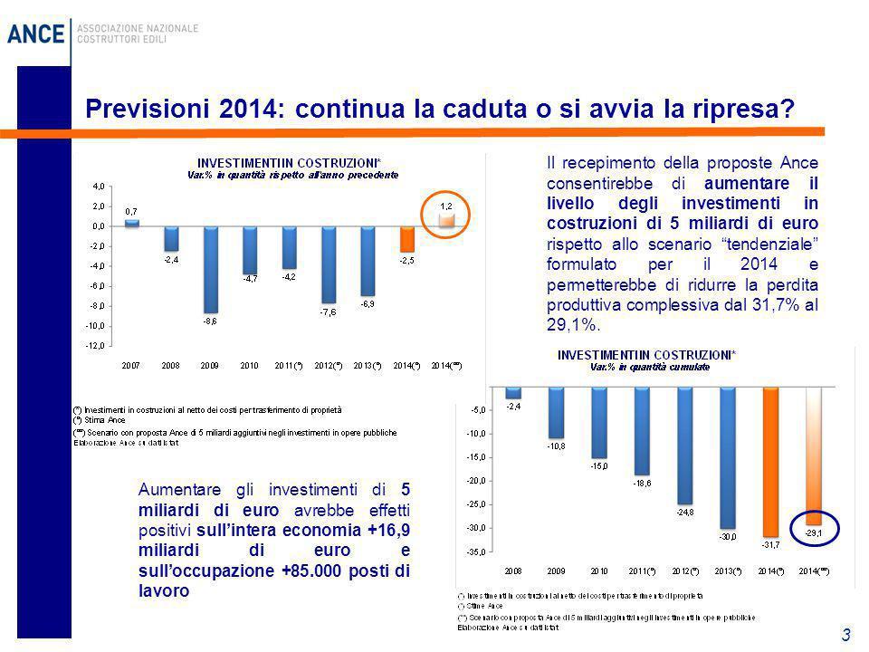 3 Il recepimento della proposte Ance consentirebbe di aumentare il livello degli investimenti in costruzioni di 5 miliardi di euro rispetto allo scena