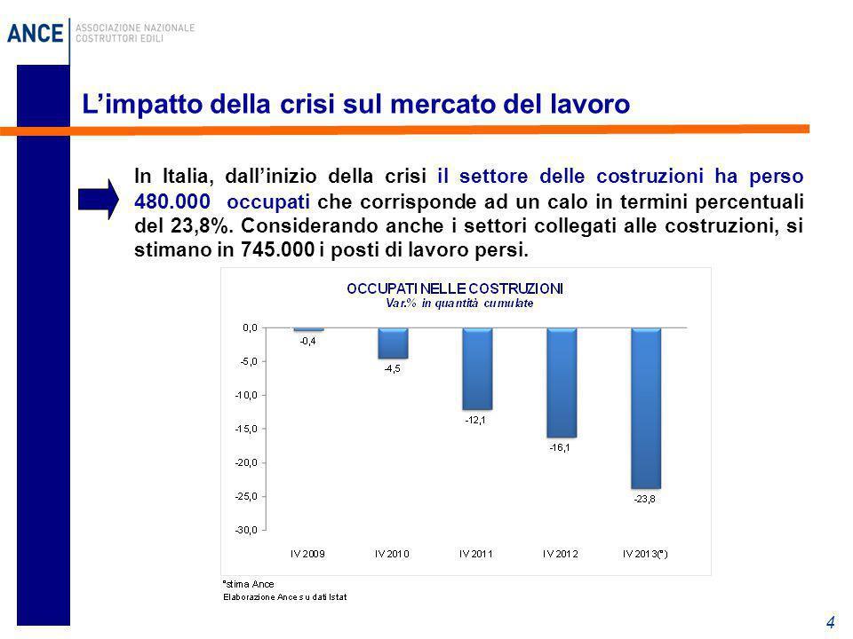 4 L'impatto della crisi sul mercato del lavoro In Italia, dall'inizio della crisi il settore delle costruzioni ha perso 480.000 occupati che corrispon