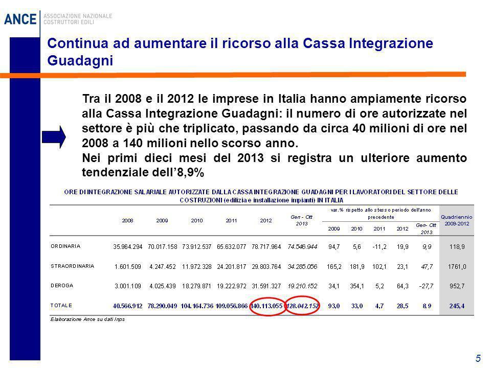 5 Continua ad aumentare il ricorso alla Cassa Integrazione Guadagni Tra il 2008 e il 2012 le imprese in Italia hanno ampiamente ricorso alla Cassa Int