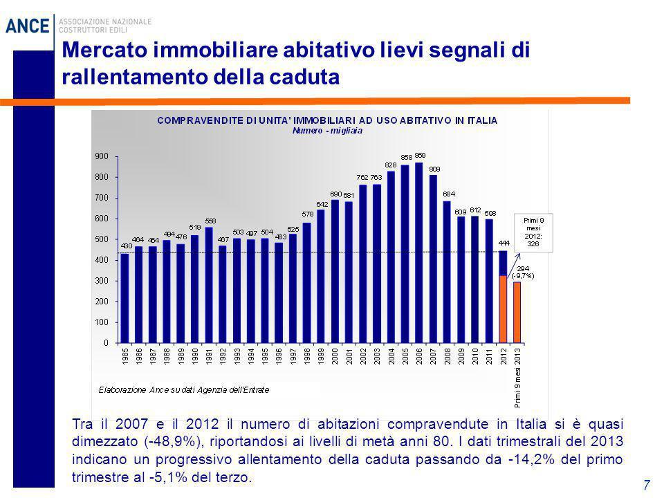 7 Mercato immobiliare abitativo lievi segnali di rallentamento della caduta Tra il 2007 e il 2012 il numero di abitazioni compravendute in Italia si è