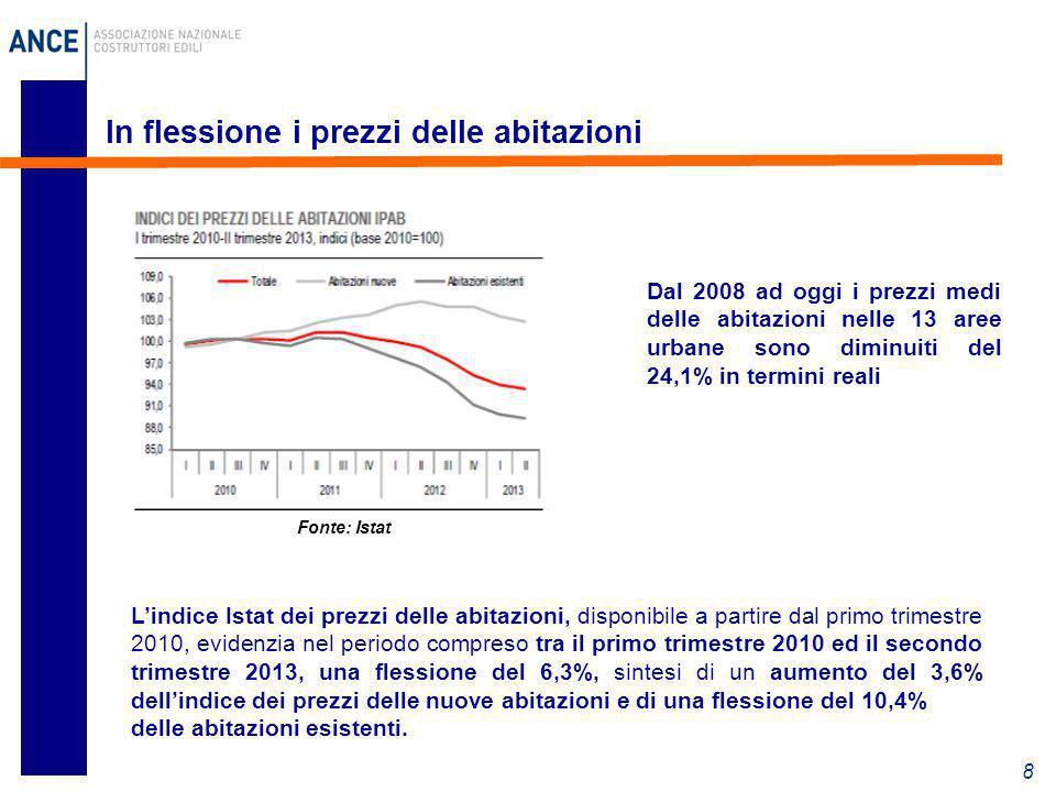 8 In flessione i prezzi delle abitazioni L'indice Istat dei prezzi delle abitazioni, disponibile a partire dal primo trimestre 2010, evidenzia nel per