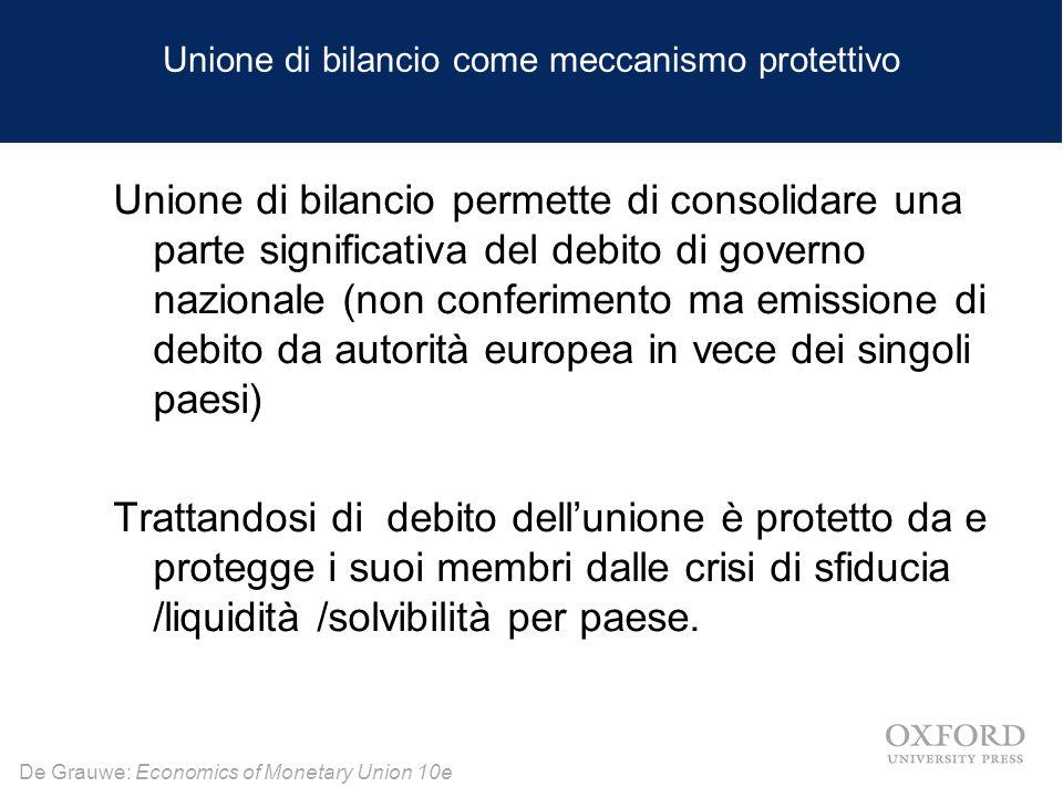 De Grauwe: Economics of Monetary Union 10e Unione di bilancio come meccanismo protettivo Unione di bilancio permette di consolidare una parte signific