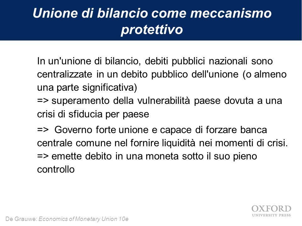 De Grauwe: Economics of Monetary Union 10e Unione di bilancio come meccanismo protettivo In un'unione di bilancio, debiti pubblici nazionali sono cent