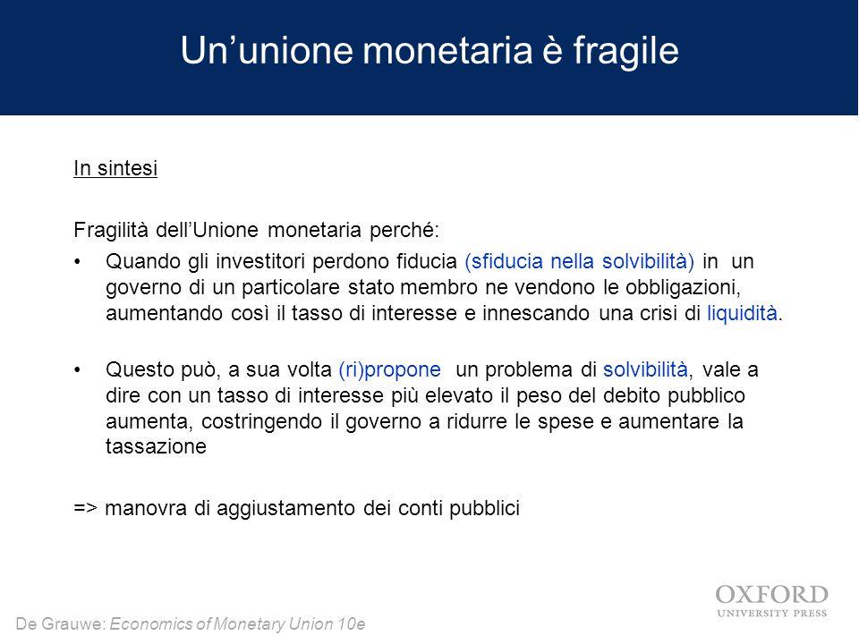 De Grauwe: Economics of Monetary Union 10e Un'unione monetaria è fragile In sintesi Fragilità dell'Unione monetaria perché: Quando gli investitori per