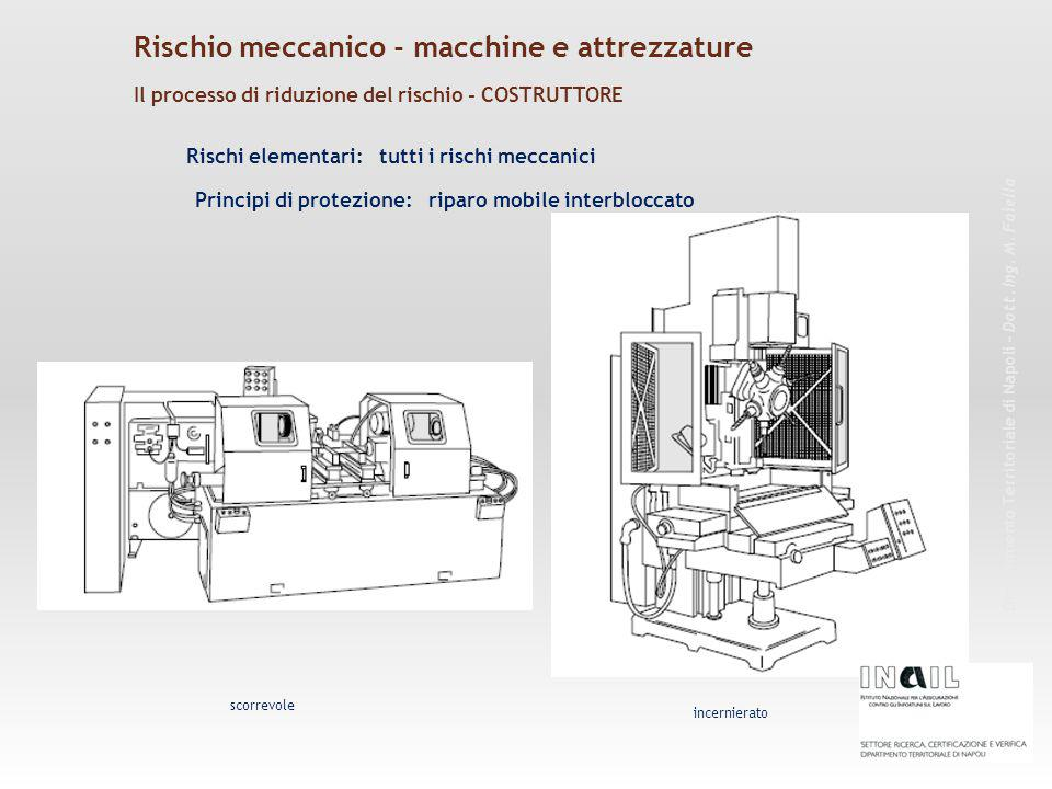 Rischi elementari: tutti i rischi meccanici Rischio meccanico - macchine e attrezzature Dipartimento Territoriale di Napoli – Dott. Ing. M. Faiella Pr