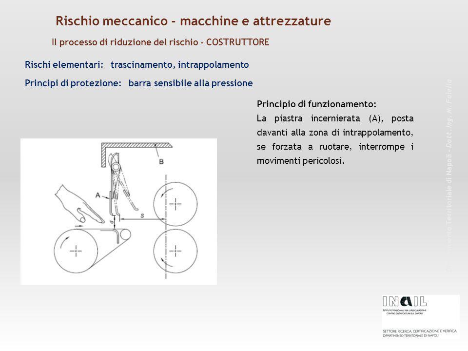 Rischi elementari: trascinamento, intrappolamento Rischio meccanico - macchine e attrezzature Dipartimento Territoriale di Napoli – Dott.