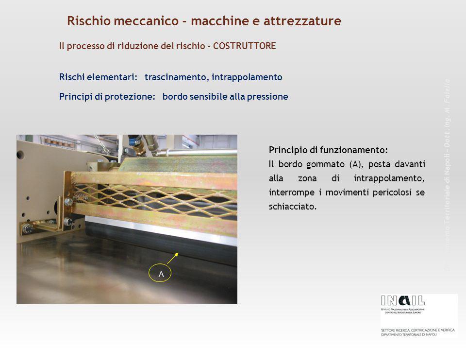 Rischi elementari: trascinamento, intrappolamento Rischio meccanico - macchine e attrezzature Dipartimento Territoriale di Napoli – Dott. Ing. M. Faie
