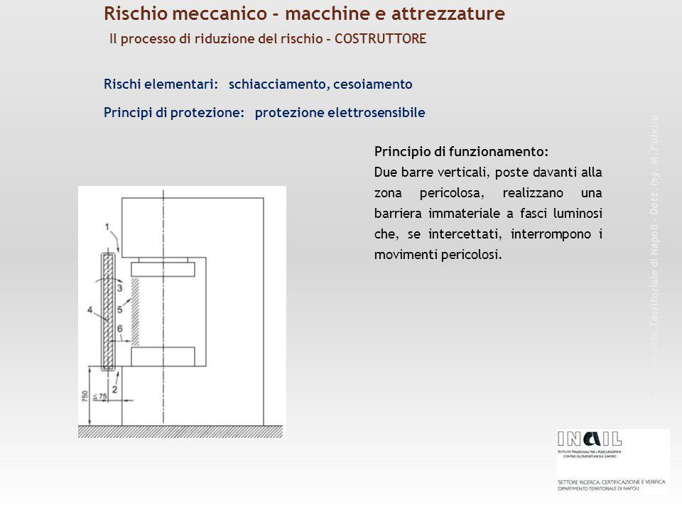 Rischi elementari: schiacciamento, cesoiamento Rischio meccanico - macchine e attrezzature Dipartimento Territoriale di Napoli – Dott. Ing. M. Faiella