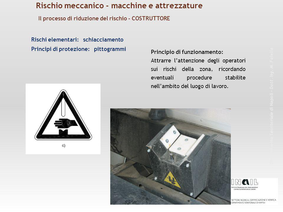 Rischi elementari: schiacciamento Rischio meccanico - macchine e attrezzature Dipartimento Territoriale di Napoli – Dott. Ing. M. Faiella Principi di