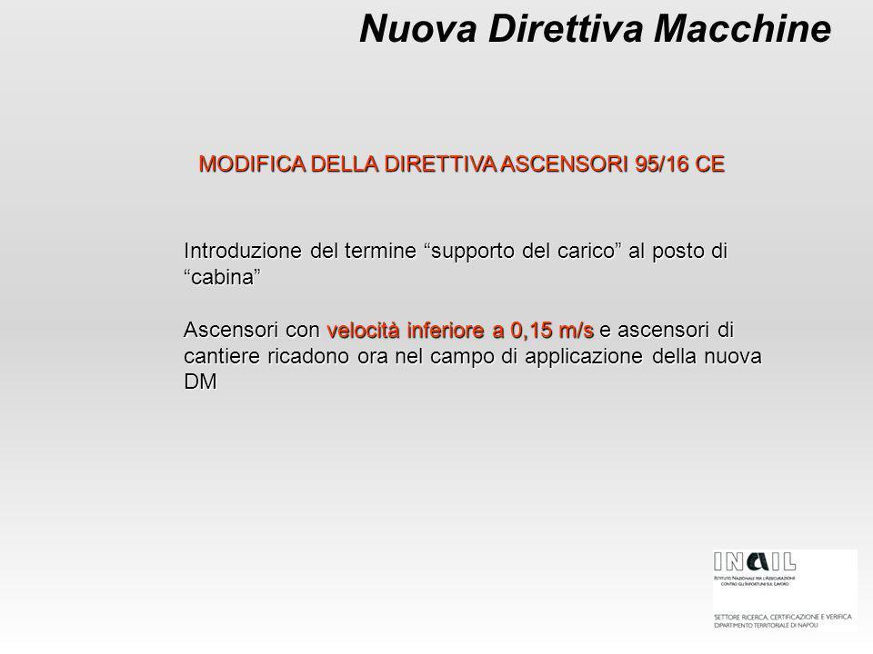 """Nuova Direttiva Macchine Introduzione del termine """"supporto del carico"""" al posto di """"cabina"""" Ascensori con velocità inferiore a 0,15 m/s e ascensori d"""
