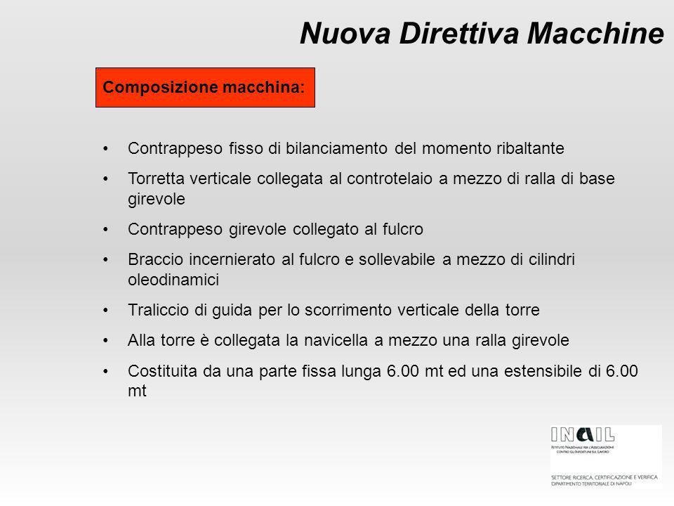 Nuova Direttiva Macchine Composizione macchina: Contrappeso fisso di bilanciamento del momento ribaltante Torretta verticale collegata al controtelaio