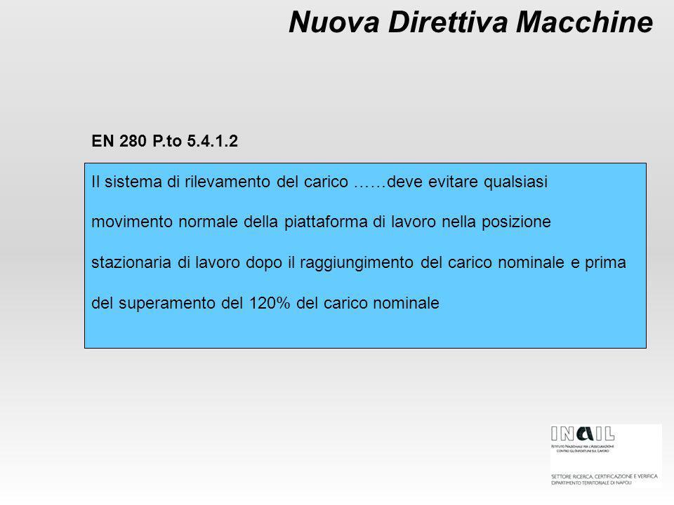 Nuova Direttiva Macchine EN 280 P.to 5.4.1.2 Il sistema di rilevamento del carico ……deve evitare qualsiasi movimento normale della piattaforma di lavo