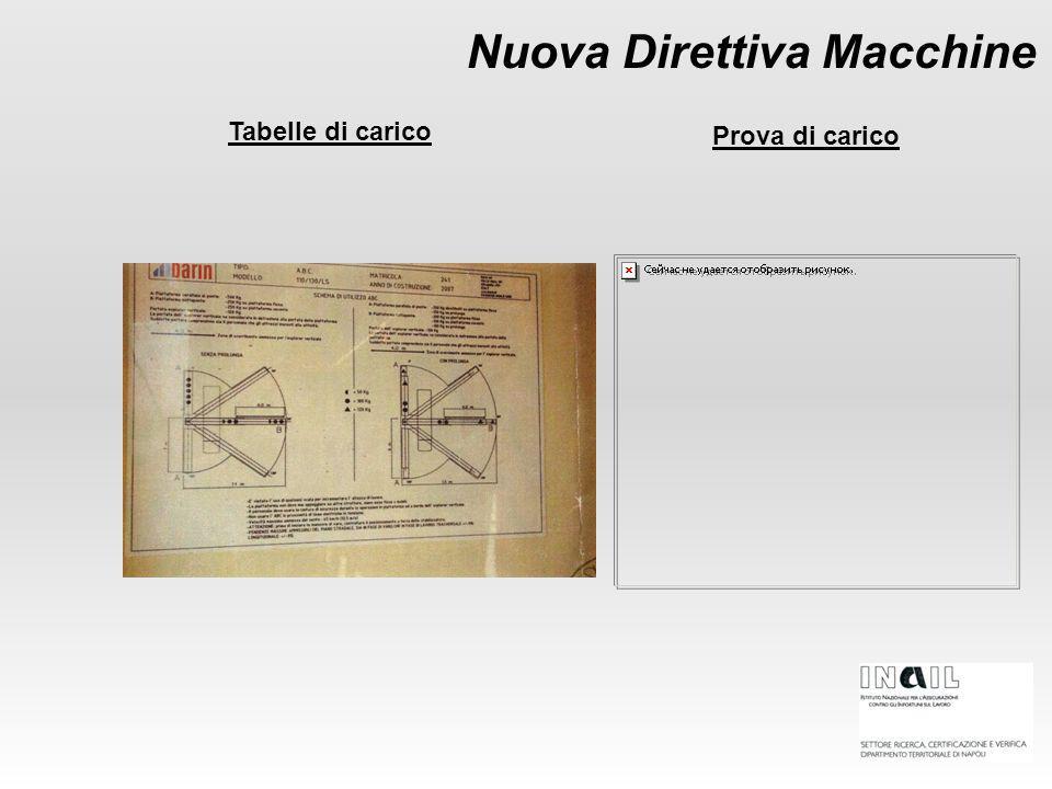 Nuova Direttiva Macchine Tabelle di carico Prova di carico