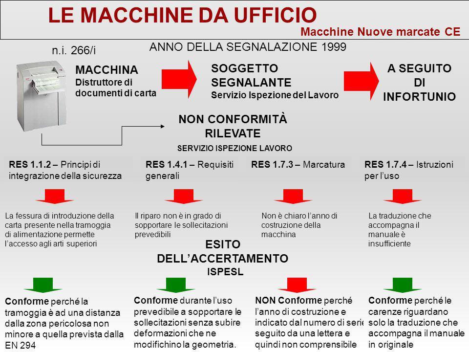LE MACCHINE DA UFFICIO Macchine Nuove marcate CE MACCHINA Distruttore di documenti di carta RES 1.1.2 – Principi di integrazione della sicurezza SOGGE
