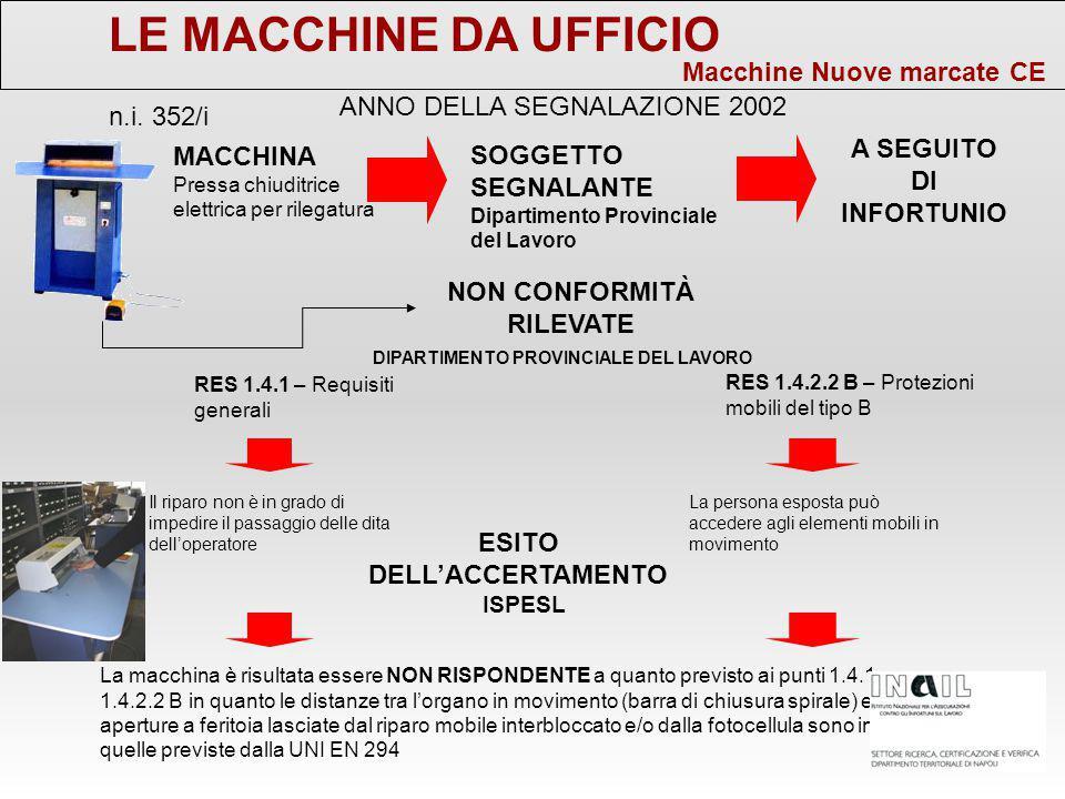 LE MACCHINE DA UFFICIO Macchine Nuove marcate CE MACCHINA Pressa chiuditrice elettrica per rilegatura SOGGETTO SEGNALANTE Dipartimento Provinciale del