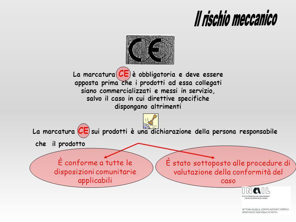 Nuova Direttiva Macchine Marcate NON marcate Manuale d'uso e manutenzione Manuale d'uso e manutenzione D.