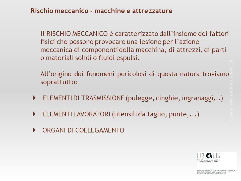Il RISCHIO MECCANICO è caratterizzato dall'insieme dei fattori fisici che possono provocare una lesione per l'azione meccanica di componenti della macchina, di attrezzi, di parti o materiali solidi o fluidi espulsi.
