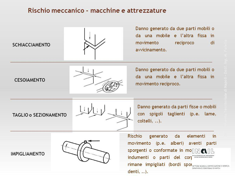 Rischio meccanico - macchine e attrezzature Dipartimento Territoriale di Napoli – Dott. Ing. M. Faiella Rischio generato da elementi in movimento (p.e