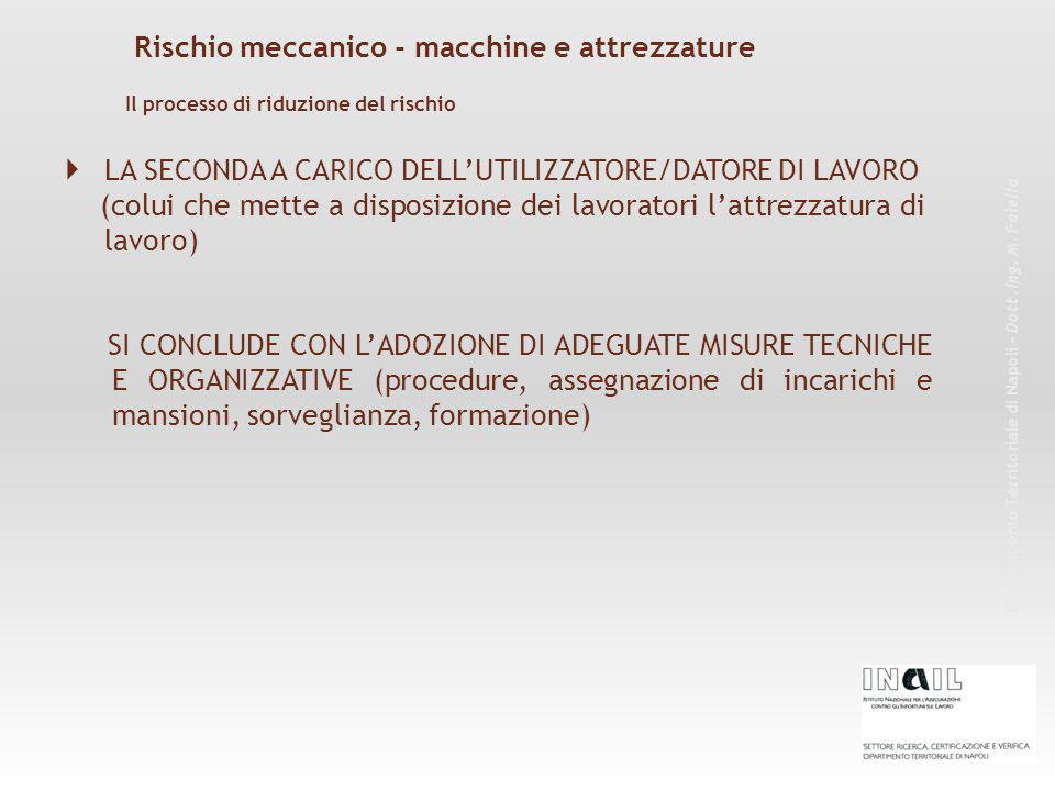 Rischio meccanico - macchine e attrezzature Dipartimento Territoriale di Napoli – Dott. Ing. M. Faiella  LA SECONDA A CARICO DELL'UTILIZZATORE/DATORE
