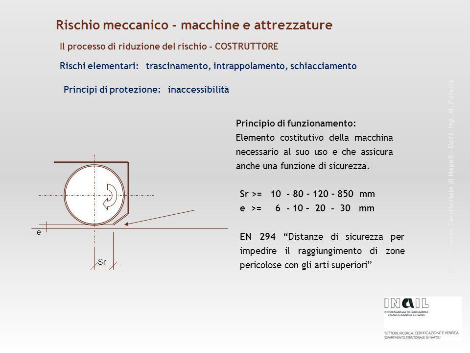Rischi elementari: trascinamento, intrappolamento, schiacciamento Principio di funzionamento: Elemento costitutivo della macchina necessario al suo uso e che assicura anche una funzione di sicurezza.