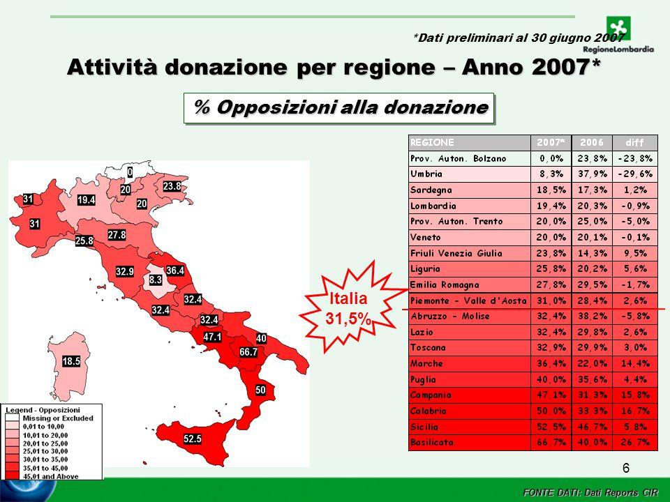 6 Attività donazione per regione – Anno 2007* % Opposizioni alla donazione Italia 31,5% FONTE DATI: Dati Reports CIR *Dati preliminari al 30 giugno 2007