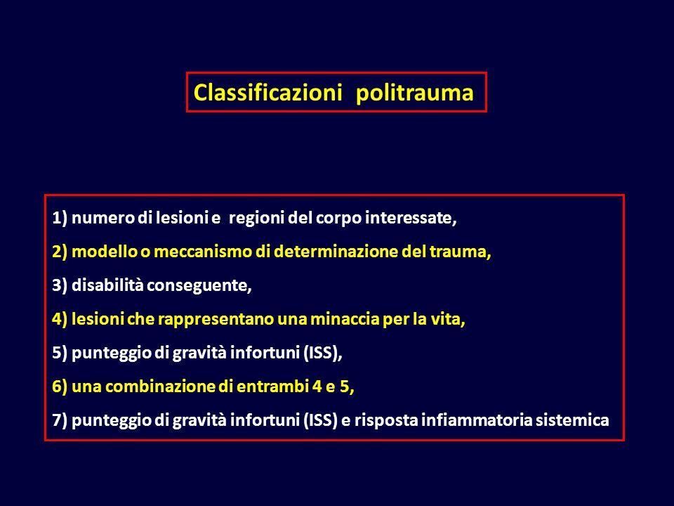 Classificazioni politrauma 1) numero di lesioni e regioni del corpo interessate, 2) modello o meccanismo di determinazione del trauma, 3) disabilità conseguente, 4) lesioni che rappresentano una minaccia per la vita, 5) punteggio di gravità infortuni (ISS), 6) una combinazione di entrambi 4 e 5, 7) punteggio di gravità infortuni (ISS) e risposta infiammatoria sistemica