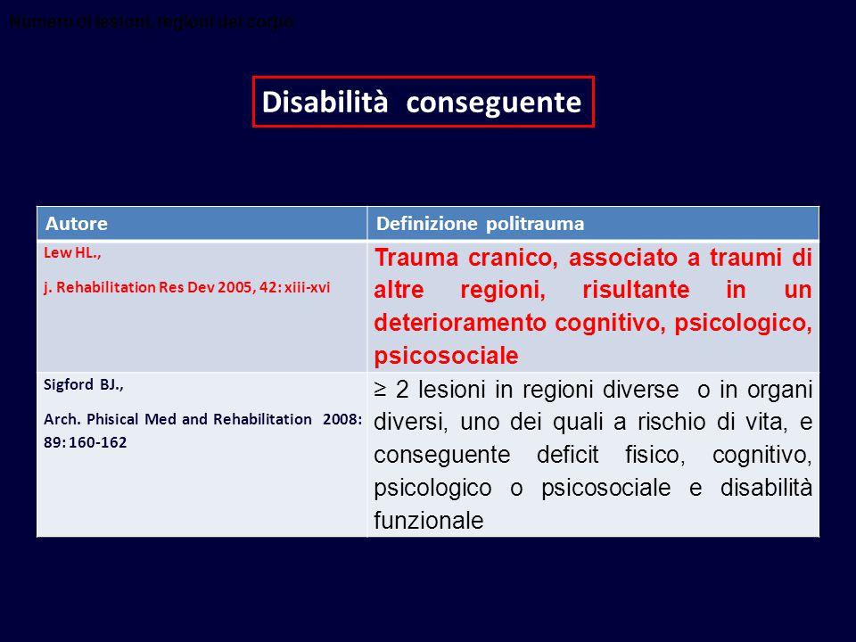 Numero di lesioni, regioni del corpo Disabilità conseguente AutoreDefinizione politrauma Lew HL., j.