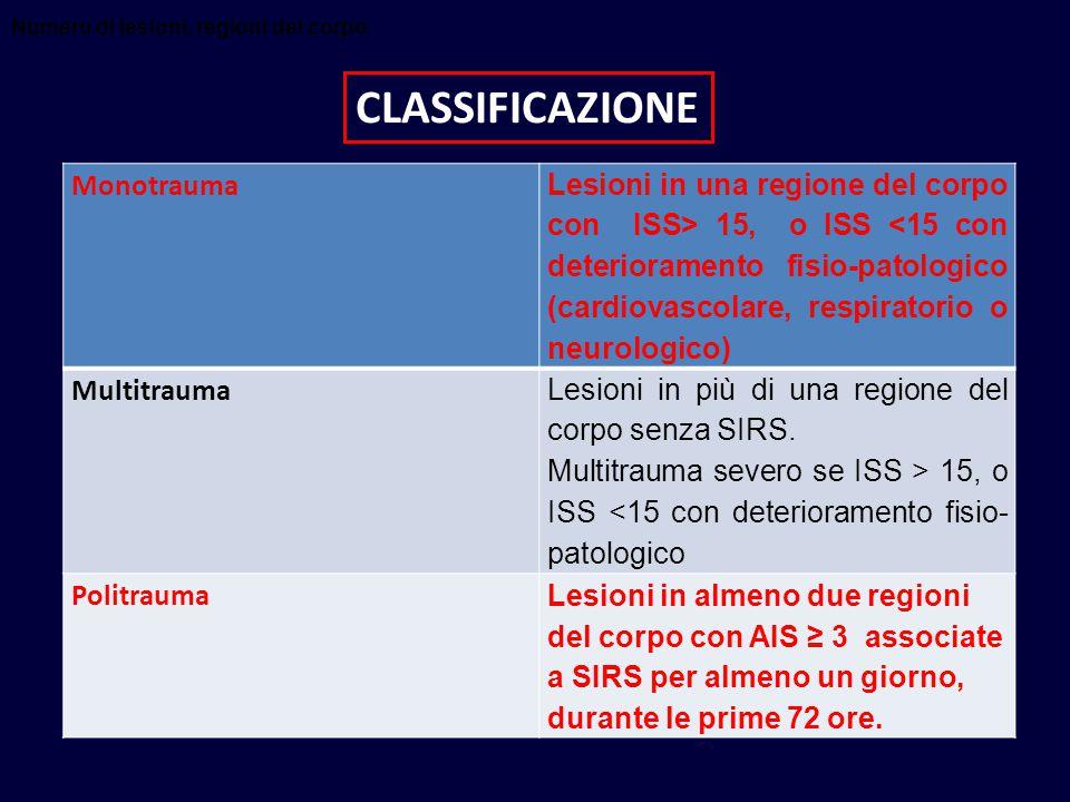 Numero di lesioni, regioni del corpo CLASSIFICAZIONE Monotrauma Lesioni in una regione del corpo con ISS> 15, o ISS <15 con deterioramento fisio-patologico (cardiovascolare, respiratorio o neurologico) Multitrauma Lesioni in più di una regione del corpo senza SIRS.