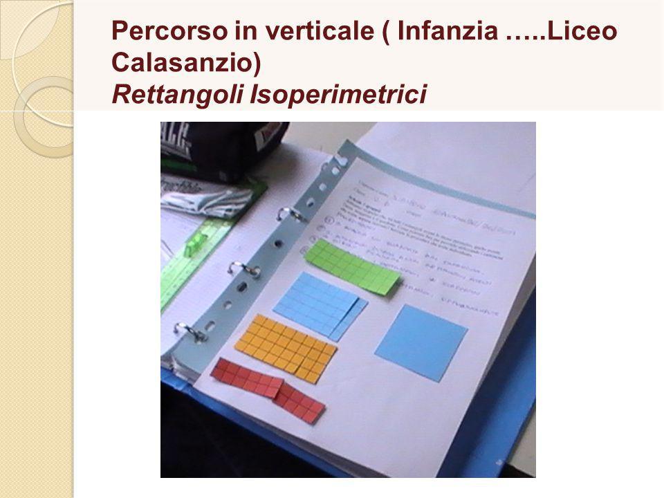 Percorso in verticale ( Infanzia …..Liceo Calasanzio) Rettangoli Isoperimetrici