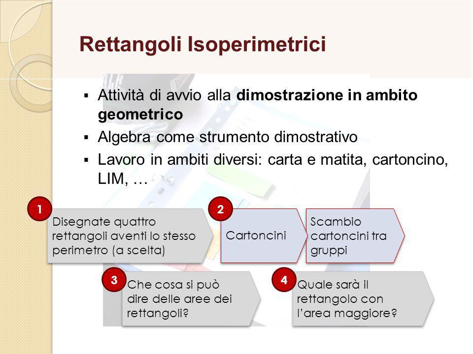 Scambio cartoncini tra gruppi Rettangoli Isoperimetrici  Attività di avvio alla dimostrazione in ambito geometrico  Algebra come strumento dimostrat