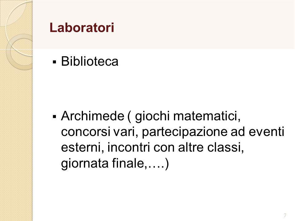 Laboratori  Biblioteca  Archimede ( giochi matematici, concorsi vari, partecipazione ad eventi esterni, incontri con altre classi, giornata finale,…