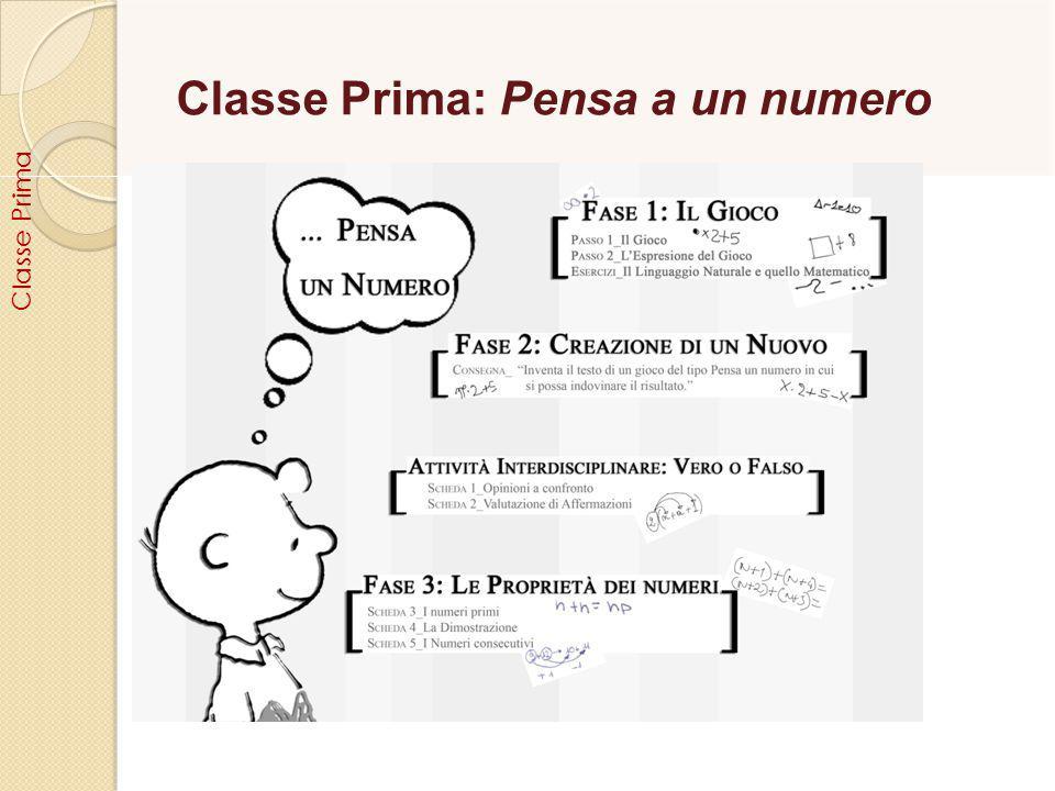 Classe Prima: Pensa a un numero Classe Prima