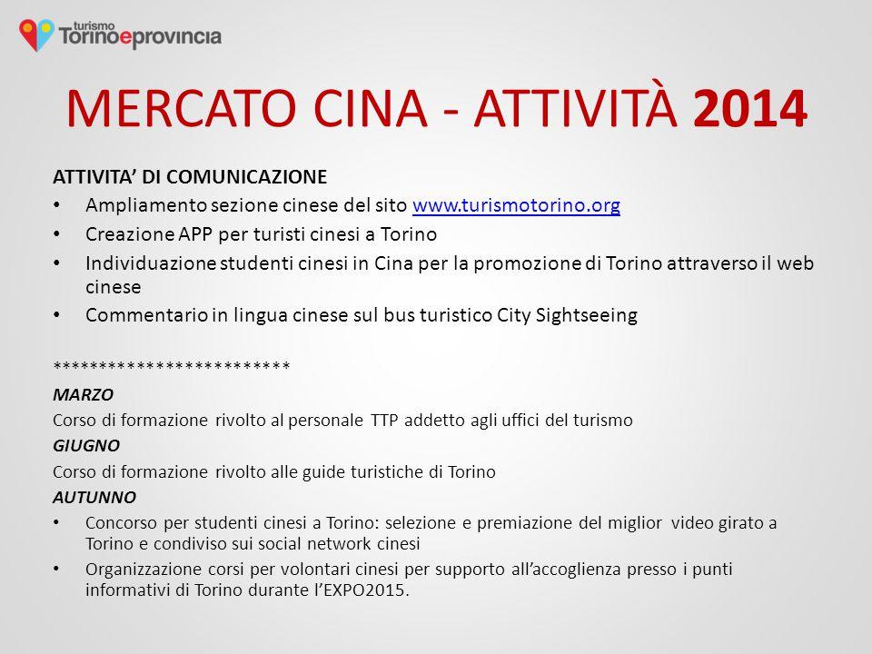 MERCATO CINA - ATTIVITÀ 2014 ATTIVITA' DI COMUNICAZIONE Ampliamento sezione cinese del sito www.turismotorino.orgwww.turismotorino.org Creazione APP p
