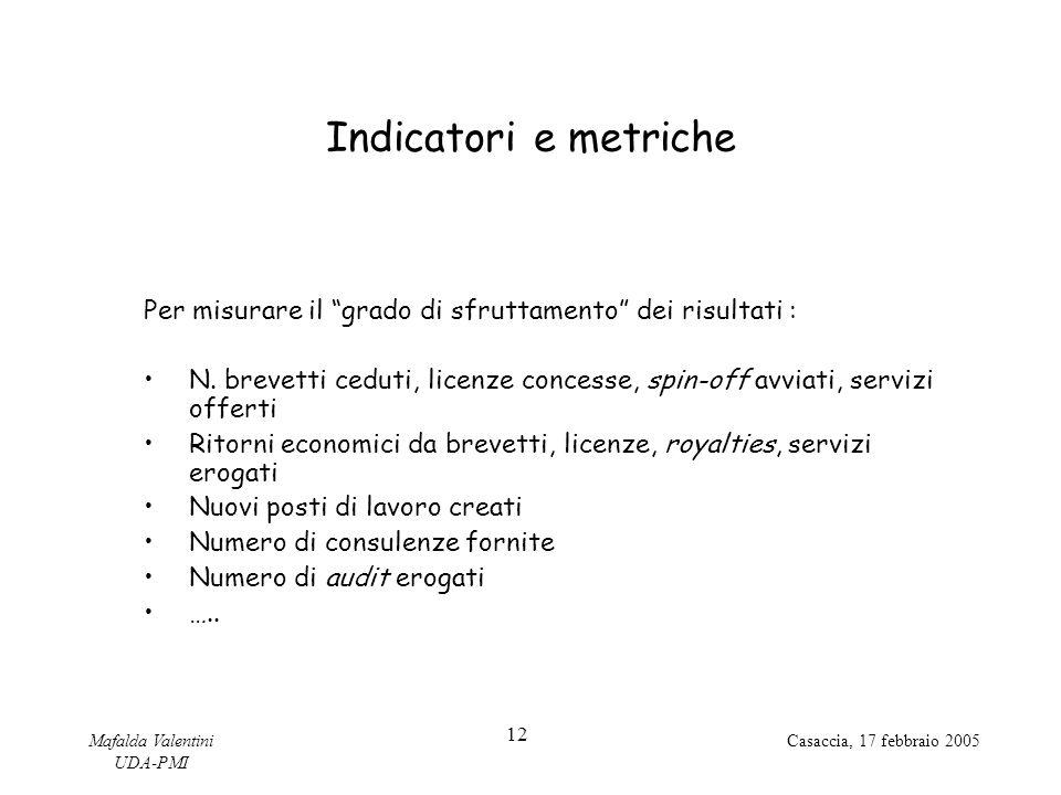 Mafalda Valentini UDA-PMI 12 Casaccia, 17 febbraio 2005 Indicatori e metriche Per misurare il grado di sfruttamento dei risultati : N.