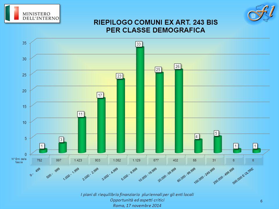 6 I piani di riequilibrio finanziario pluriennali per gli enti locali Opportunità ed aspetti critici Roma, 17 novembre 2014