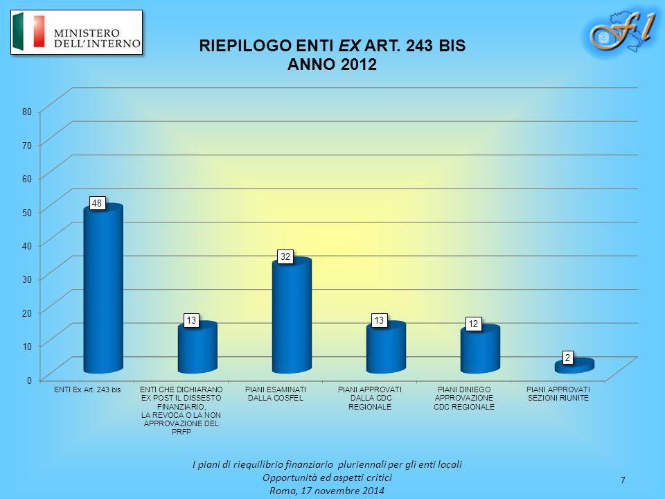 7 I piani di riequilibrio finanziario pluriennali per gli enti locali Opportunità ed aspetti critici Roma, 17 novembre 2014