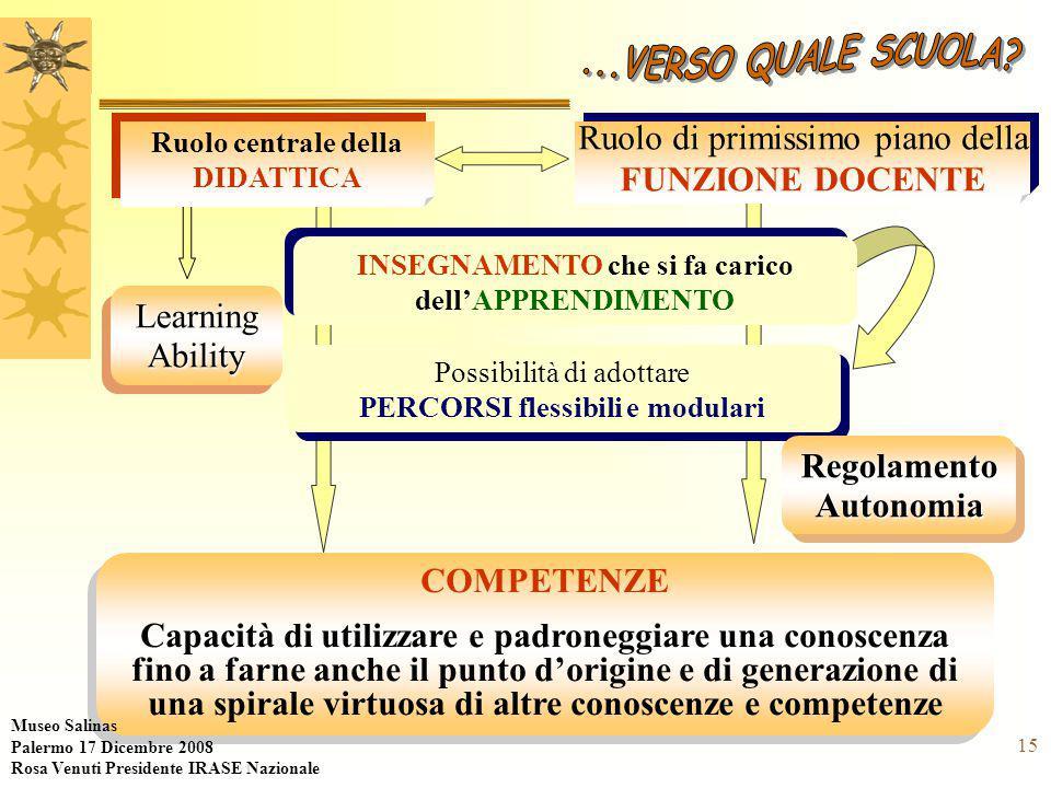 15 Learning Ability Ruolo centrale della DIDATTICA Ruolo centrale della DIDATTICA Ruolo di primissimo piano della FUNZIONE DOCENTE Ruolo di primissimo piano della FUNZIONE DOCENTE INSEGNAMENTO che si fa carico dell'APPRENDIMENTO COMPETENZE Capacità di utilizzare e padroneggiare una conoscenza fino a farne anche il punto d'origine e di generazione di una spirale virtuosa di altre conoscenze e competenze COMPETENZE Capacità di utilizzare e padroneggiare una conoscenza fino a farne anche il punto d'origine e di generazione di una spirale virtuosa di altre conoscenze e competenze Possibilità di adottare PERCORSI flessibili e modulari Regolamento Autonomia Museo Salinas Palermo 17 Dicembre 2008 Rosa Venuti Presidente IRASE Nazionale