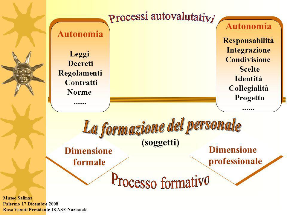 Autonomia Leggi Decreti Regolamenti Contratti Norme......