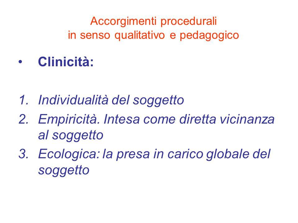Accorgimenti procedurali in senso qualitativo e pedagogico Clinicità: 1.Individualità del soggetto 2.Empiricità. Intesa come diretta vicinanza al sogg