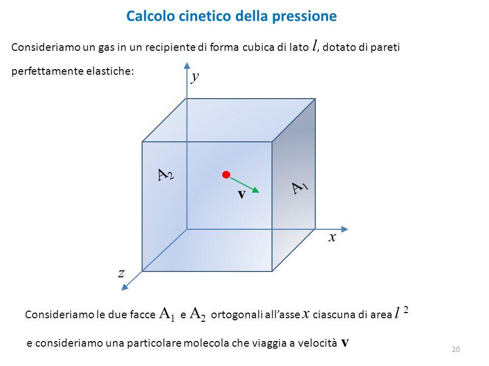 20 Calcolo cinetico della pressione Consideriamo un gas in un recipiente di forma cubica di lato l, dotato di pareti perfettamente elastiche: x y z Co