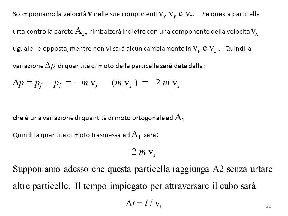 21 Scomponiamo la velocità v nelle sue componenti v x v y e v z. Se questa particella urta contro la parete A 1, rimbalzerà indietro con una component