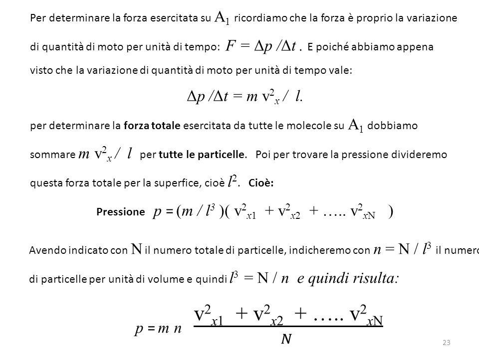 23 Per determinare la forza esercitata su A 1 ricordiamo che la forza è proprio la variazione di quantità di moto per unità di tempo: F = Δp /Δt. E po